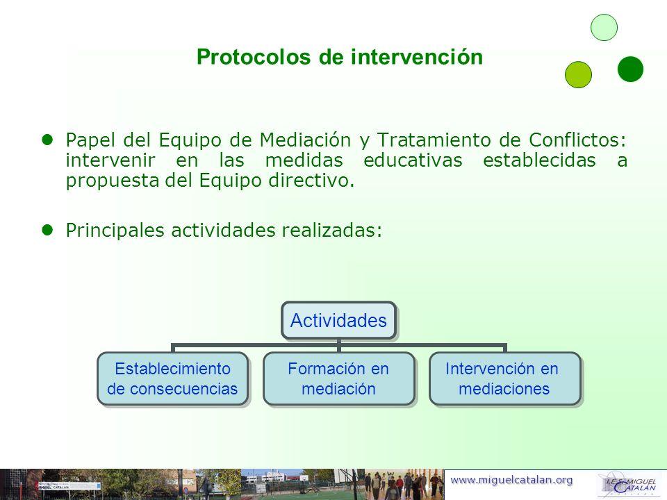 www.miguelcatalan.org Papel del Equipo de Mediación y Tratamiento de Conflictos: intervenir en las medidas educativas establecidas a propuesta del Equ