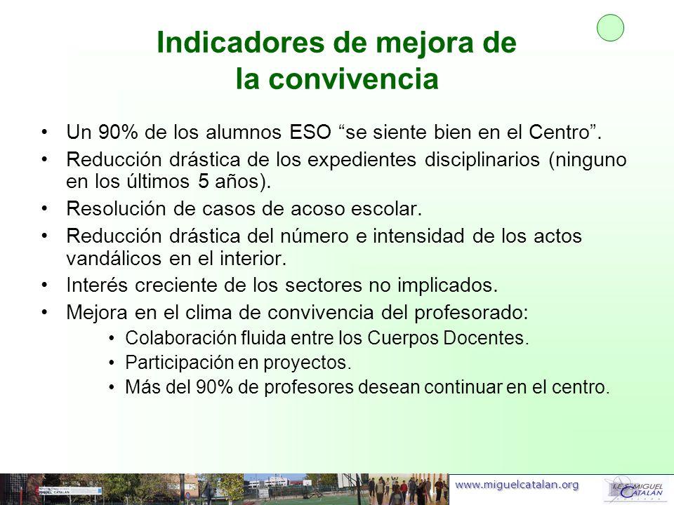 www.miguelcatalan.org Indicadores de mejora de la convivencia Un 90% de los alumnos ESO se siente bien en el Centro. Reducción drástica de los expedie