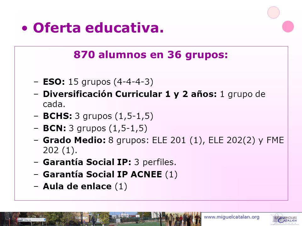 www.miguelcatalan.org Oferta educativa. 870 alumnos en 36 grupos: –ESO: 15 grupos (4-4-4-3) –Diversificación Curricular 1 y 2 años: 1 grupo de cada. –