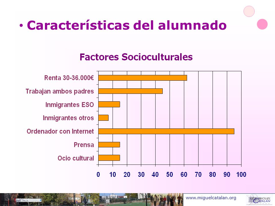 www.miguelcatalan.org Papel del Equipo de Mediación y Tratamiento de Conflictos: intervenir en las medidas educativas establecidas a propuesta del Equipo directivo.