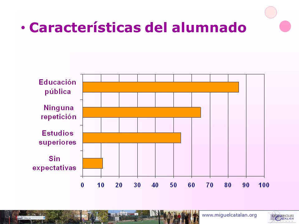 www.miguelcatalan.org Espacios y recursos docentes –Superficie total: casi 20.000 m 2 –8 edificios independientes.