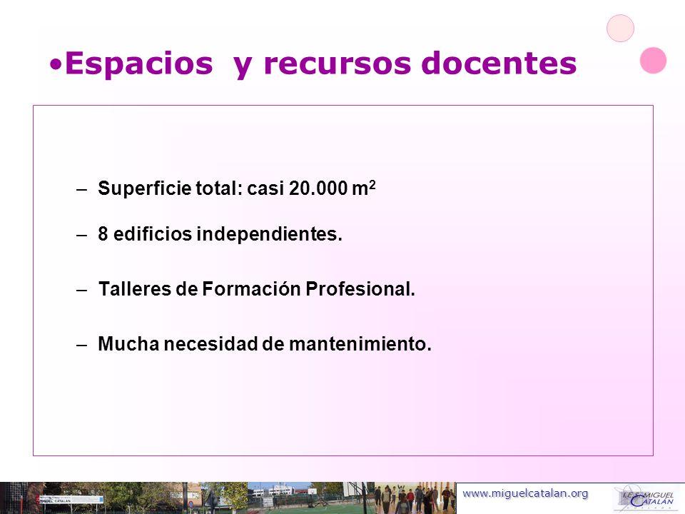 www.miguelcatalan.org Espacios y recursos docentes –Superficie total: casi 20.000 m 2 –8 edificios independientes. –Talleres de Formación Profesional.
