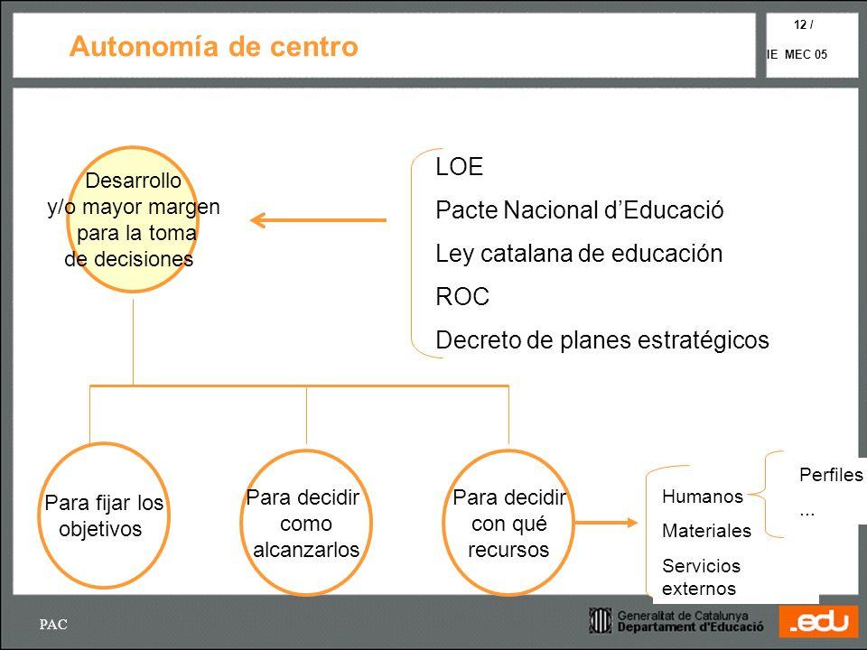 PAC IE MEC 05 12 / Desarrollo y/o mayor margen para la toma de decisiones Autonomía de centro LOE Pacte Nacional dEducació Ley catalana de educación R