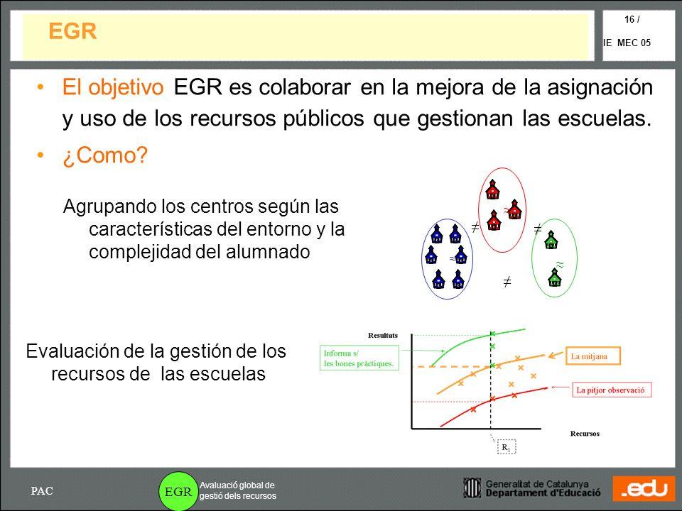 PAC IE MEC 05 16 / EGR Avaluació global de gestió dels recursos El objetivo EGR es colaborar en la mejora de la asignación y uso de los recursos públi