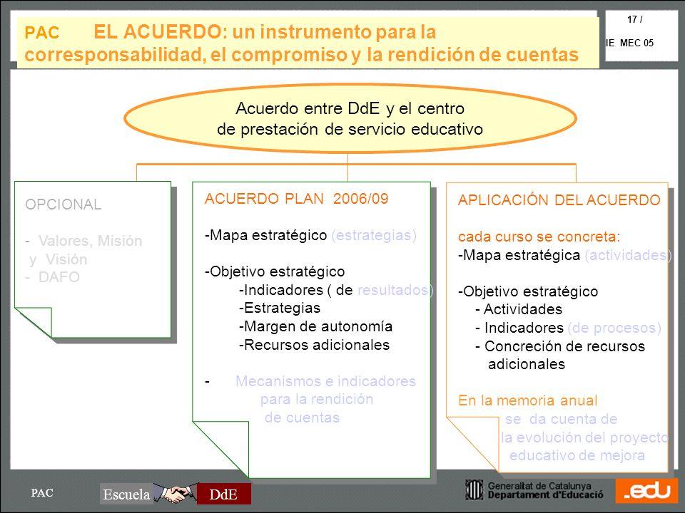 PAC IE MEC 05 17 / Acuerdo entre DdE y el centro de prestación de servicio educativo OPCIONAL - Valores, Misión y Visión - DAFO ACUERDO PLAN 2006/09 -