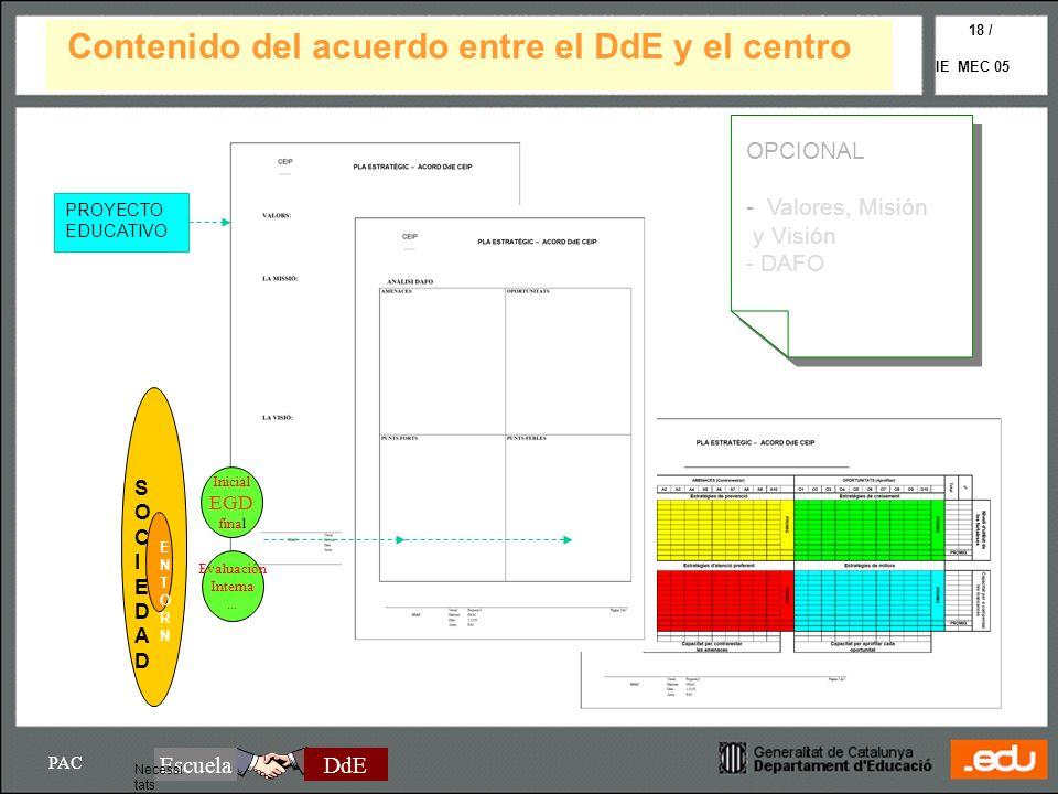 PAC IE MEC 05 18 / EscuelaDdE Contenido del acuerdo entre el DdE y el centro PROYECTO EDUCATIVO OPCIONAL - Valores, Misión y Visión - DAFO Inicial EGD