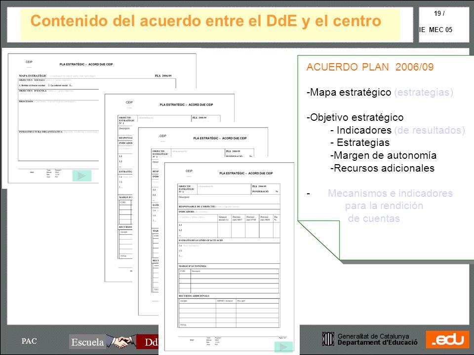 PAC IE MEC 05 19 / EscuelaDdE ACUERDO PLAN 2006/09 -Mapa estratégico (estrategias) -Objetivo estratégico - Indicadores (de resultados) - Estrategias -