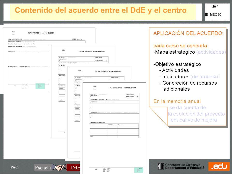 PAC IE MEC 05 20 / EscuelaDdE APLICACIÓN DEL ACUERDO: cada curso se concreta: -Mapa estratégico (actividades) -Objetivo estratégico - Actividades - In