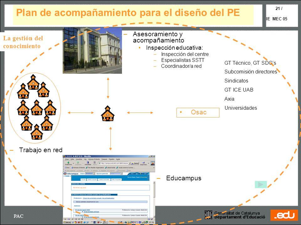 PAC IE MEC 05 21 / Plan de acompañamiento para el diseño del PE –Trabajo en red –Asesoramiento y acompañamiento Inspección educativa: –Inspección del
