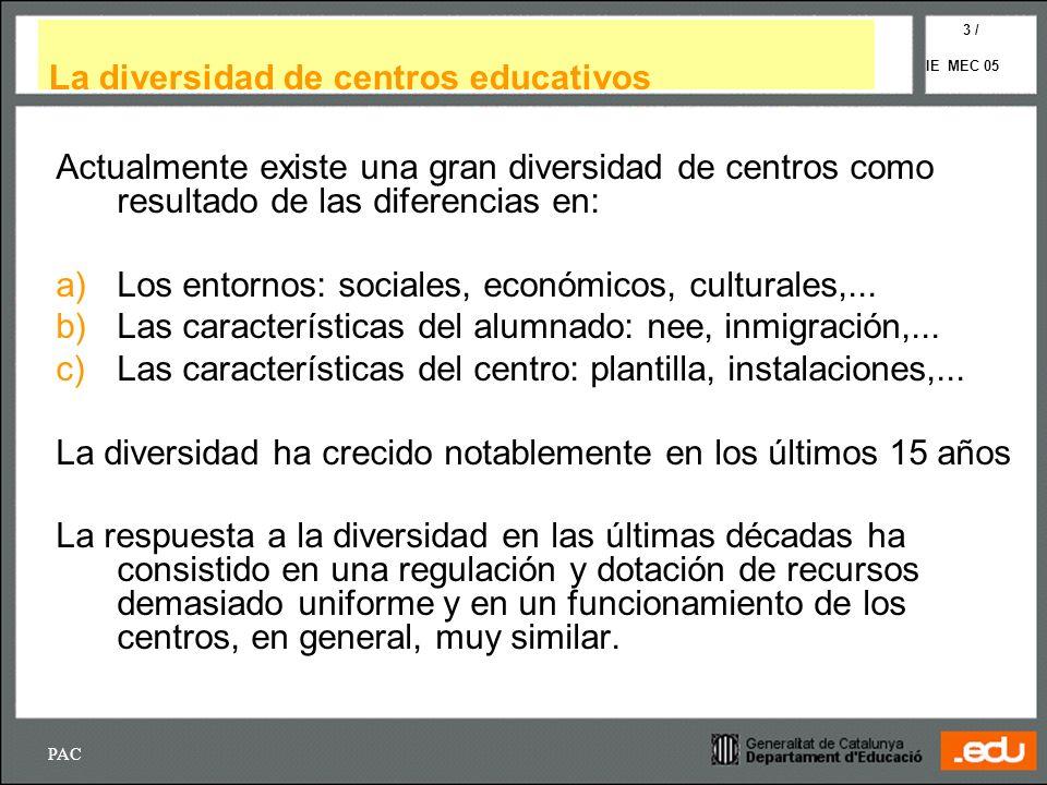 PAC IE MEC 05 3 / La diversidad de centros educativos Actualmente existe una gran diversidad de centros como resultado de las diferencias en: Los ento