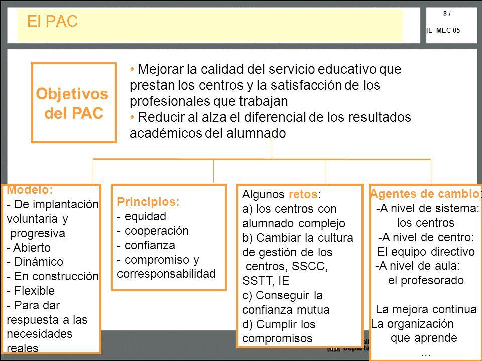 PAC IE MEC 05 8 / El PAC Objetivos del PAC Modelo: - De implantación voluntaria y progresiva - Abierto - Dinámico - En construcción - Flexible - Para