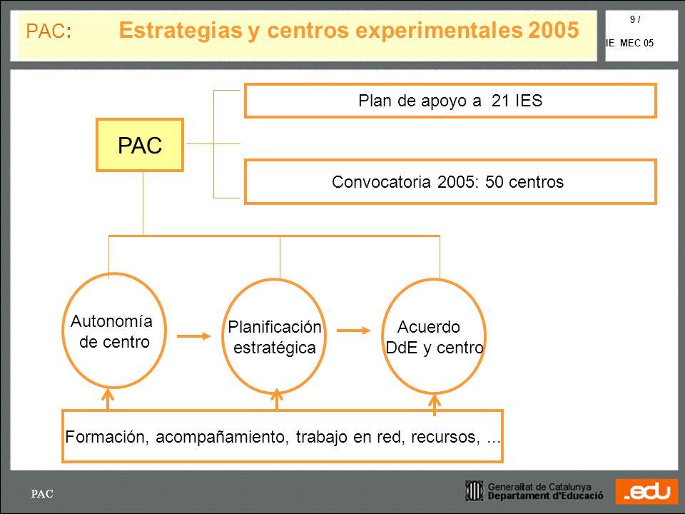 PAC IE MEC 05 9 / PAC: Estrategias y centros experimentales 2005 PAC Autonomía de centro Formación, acompañamiento, trabajo en red, recursos,... Plani