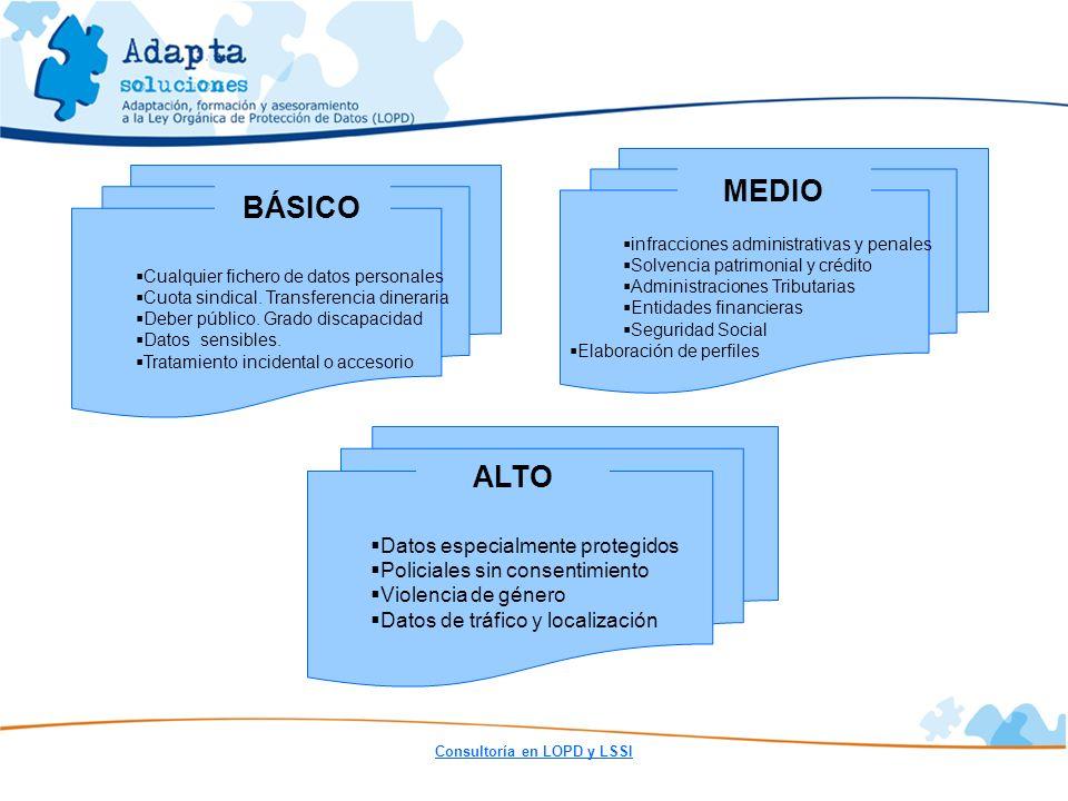 Consultoría en LOPD y LSSI infracciones administrativas y penales Solvencia patrimonial y crédito Administraciones Tributarias Entidades financieras S