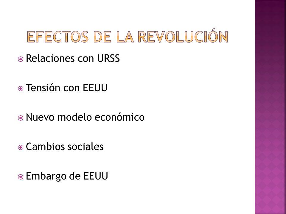 Relaciones con URSS Tensión con EEUU Nuevo modelo económico Cambios sociales Embargo de EEUU