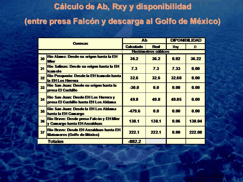 Cálculo de Ab, Rxy y disponibilidad (entre presa Falcón y descarga al Golfo de México)