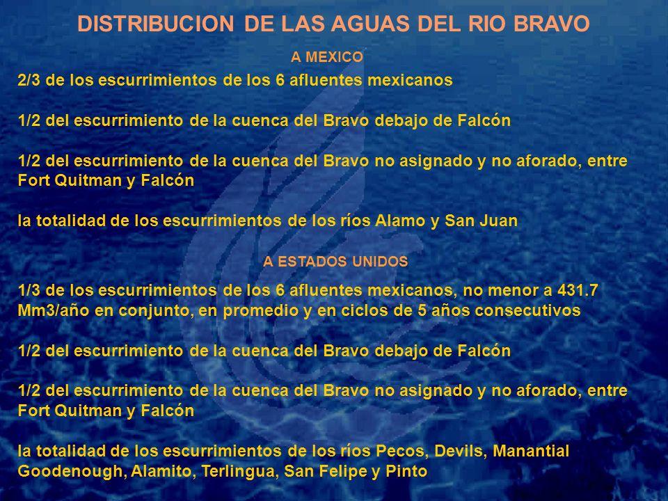 DISTRIBUCION DE LAS AGUAS DEL RIO BRAVO A MEXICO 2/3 de los escurrimientos de los 6 afluentes mexicanos 1/2 del escurrimiento de la cuenca del Bravo debajo de Falcón 1/2 del escurrimiento de la cuenca del Bravo no asignado y no aforado, entre Fort Quitman y Falcón la totalidad de los escurrimientos de los ríos Alamo y San Juan A ESTADOS UNIDOS 1/3 de los escurrimientos de los 6 afluentes mexicanos, no menor a 431.7 Mm3/año en conjunto, en promedio y en ciclos de 5 años consecutivos 1/2 del escurrimiento de la cuenca del Bravo debajo de Falcón 1/2 del escurrimiento de la cuenca del Bravo no asignado y no aforado, entre Fort Quitman y Falcón la totalidad de los escurrimientos de los ríos Pecos, Devils, Manantial Goodenough, Alamito, Terlingua, San Felipe y Pinto