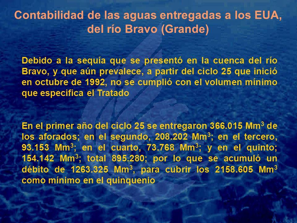 Debido a la sequía que se presentó en la cuenca del río Bravo, y que aún prevalece, a partir del ciclo 25 que inició en octubre de 1992, no se cumplió con el volumen mínimo que especifica el Tratado En el primer año del ciclo 25 se entregaron 366.015 Mm 3 de los aforados; en el segundo, 208.202 Mm 3 ; en el tercero, 93.153 Mm 3 ; en el cuarto, 73.768 Mm 3 ; y en el quinto; 154.142 Mm 3 ; total 895.280; por lo que se acumuló un débito de 1263.325 Mm 3, para cubrir los 2158.605 Mm 3 como mínimo en el quinquenio Contabilidad de las aguas entregadas a los EUA, del río Bravo (Grande)