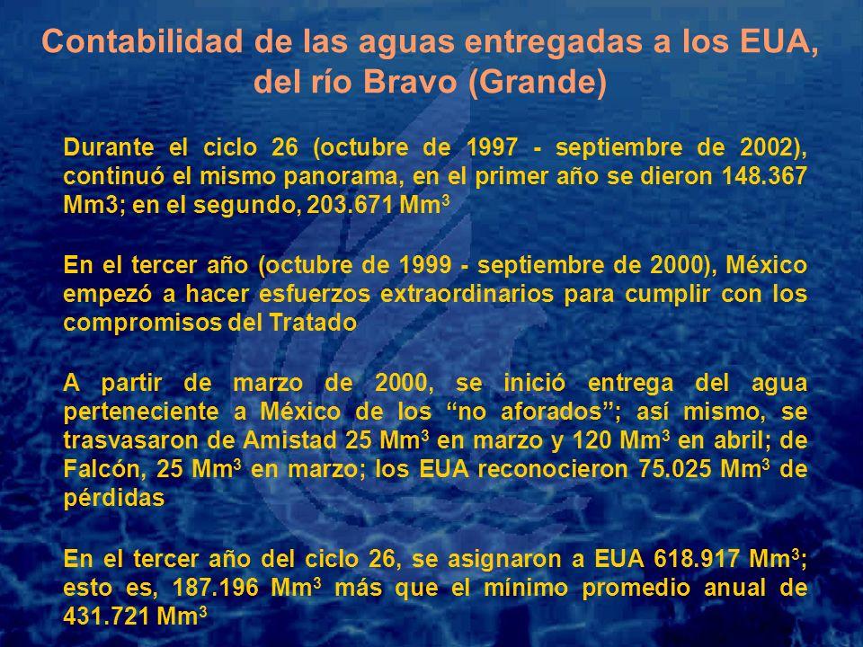 Durante el ciclo 26 (octubre de 1997 - septiembre de 2002), continuó el mismo panorama, en el primer año se dieron 148.367 Mm3; en el segundo, 203.671 Mm 3 En el tercer año (octubre de 1999 - septiembre de 2000), México empezó a hacer esfuerzos extraordinarios para cumplir con los compromisos del Tratado A partir de marzo de 2000, se inició entrega del agua perteneciente a México de los no aforados; así mismo, se trasvasaron de Amistad 25 Mm 3 en marzo y 120 Mm 3 en abril; de Falcón, 25 Mm 3 en marzo; los EUA reconocieron 75.025 Mm 3 de pérdidas En el tercer año del ciclo 26, se asignaron a EUA 618.917 Mm 3 ; esto es, 187.196 Mm 3 más que el mínimo promedio anual de 431.721 Mm 3 Contabilidad de las aguas entregadas a los EUA, del río Bravo (Grande)