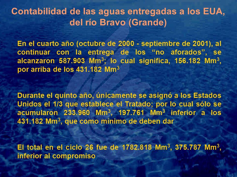 En el cuarto año (octubre de 2000 - septiembre de 2001), al continuar con la entrega de los no aforados, se alcanzaron 587.903 Mm 3 ; lo cual significa, 156.182 Mm 3, por arriba de los 431.182 Mm 3 Durante el quinto año, únicamente se asignó a los Estados Unidos el 1/3 que establece el Tratado; por lo cual sólo se acumularon 233.960 Mm 3, 197.761 Mm 3 inferior a los 431.182 Mm 3, que como mínimo de deben dar El total en el ciclo 26 fue de 1782.818 Mm 3, 375.787 Mm 3, inferior al compromiso Contabilidad de las aguas entregadas a los EUA, del río Bravo (Grande)