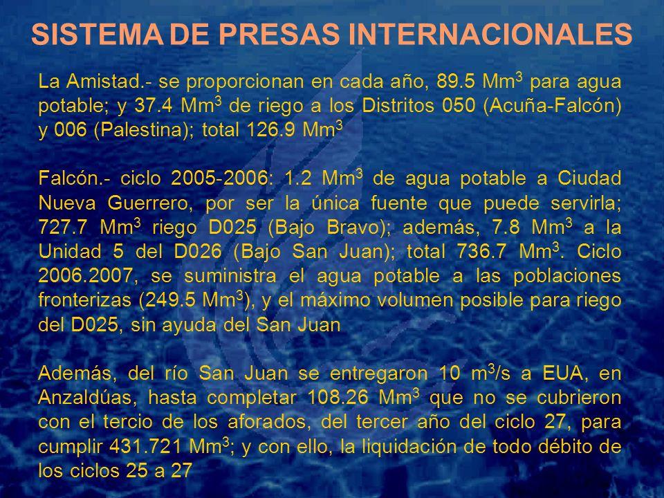SISTEMA DE PRESAS INTERNACIONALES La Amistad.- se proporcionan en cada año, 89.5 Mm 3 para agua potable; y 37.4 Mm 3 de riego a los Distritos 050 (Acuña-Falcón) y 006 (Palestina); total 126.9 Mm 3 Falcón.- ciclo 2005-2006: 1.2 Mm 3 de agua potable a Ciudad Nueva Guerrero, por ser la única fuente que puede servirla; 727.7 Mm 3 riego D025 (Bajo Bravo); además, 7.8 Mm 3 a la Unidad 5 del D026 (Bajo San Juan); total 736.7 Mm 3.