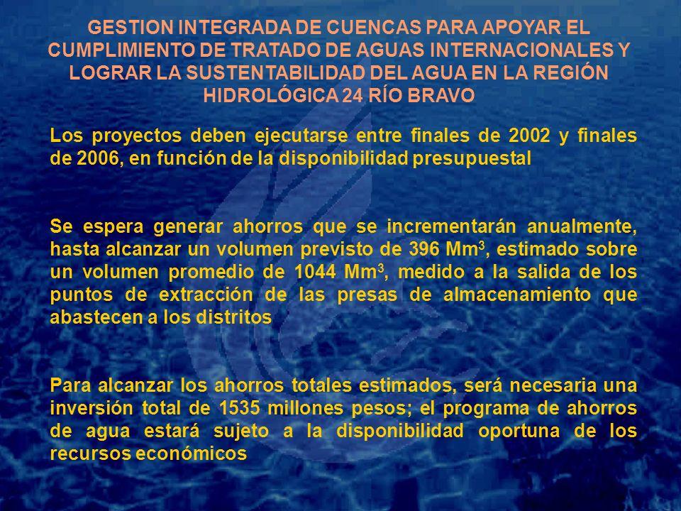 Los proyectos deben ejecutarse entre finales de 2002 y finales de 2006, en función de la disponibilidad presupuestal Se espera generar ahorros que se incrementarán anualmente, hasta alcanzar un volumen previsto de 396 Mm 3, estimado sobre un volumen promedio de 1044 Mm 3, medido a la salida de los puntos de extracción de las presas de almacenamiento que abastecen a los distritos Para alcanzar los ahorros totales estimados, será necesaria una inversión total de 1535 millones pesos; el programa de ahorros de agua estará sujeto a la disponibilidad oportuna de los recursos económicos GESTION INTEGRADA DE CUENCAS PARA APOYAR EL CUMPLIMIENTO DE TRATADO DE AGUAS INTERNACIONALES Y LOGRAR LA SUSTENTABILIDAD DEL AGUA EN LA REGIÓN HIDROLÓGICA 24 RÍO BRAVO