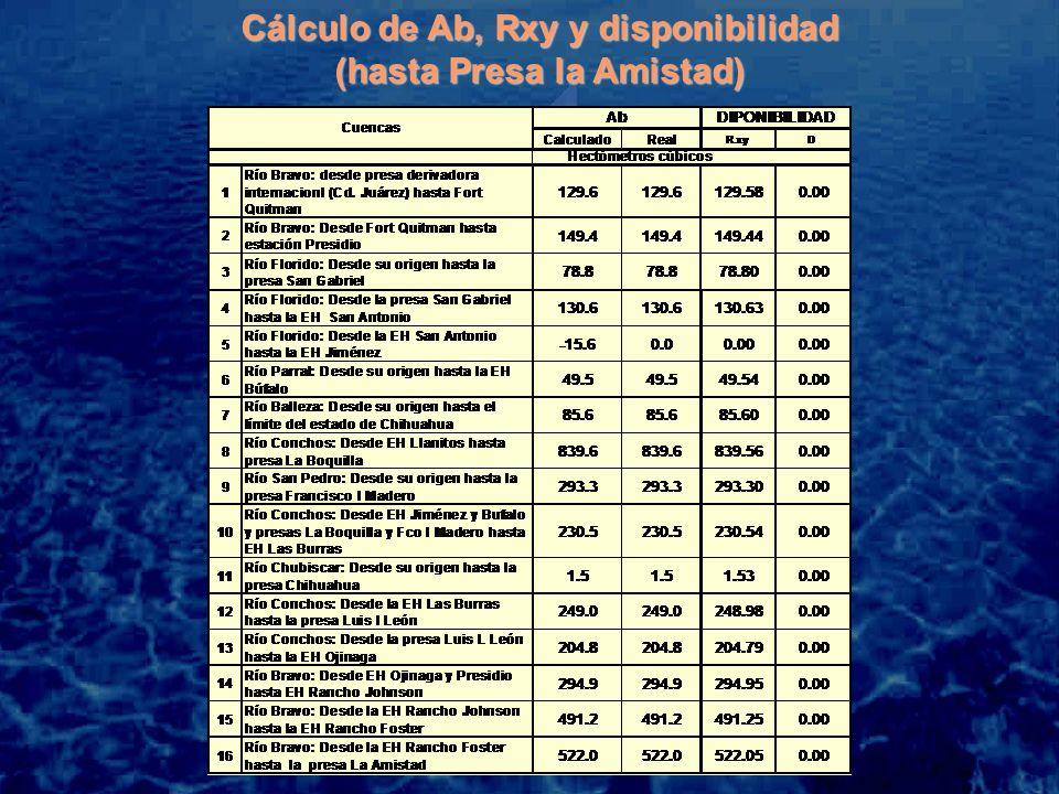 Cálculo de Ab, Rxy y disponibilidad (entre presas la Amistad y Falcón)