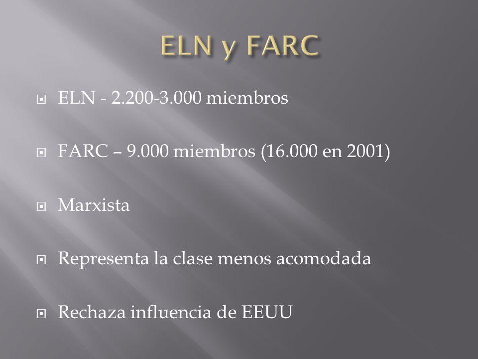 ELN - 2.200-3.000 miembros FARC – 9.000 miembros (16.000 en 2001) Marxista Representa la clase menos acomodada Rechaza influencia de EEUU