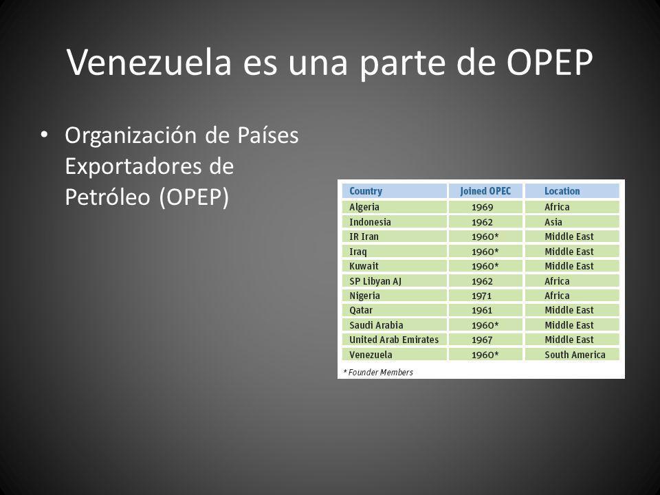 Venezuela es una parte de OPEP Organización de Países Exportadores de Petróleo (OPEP)