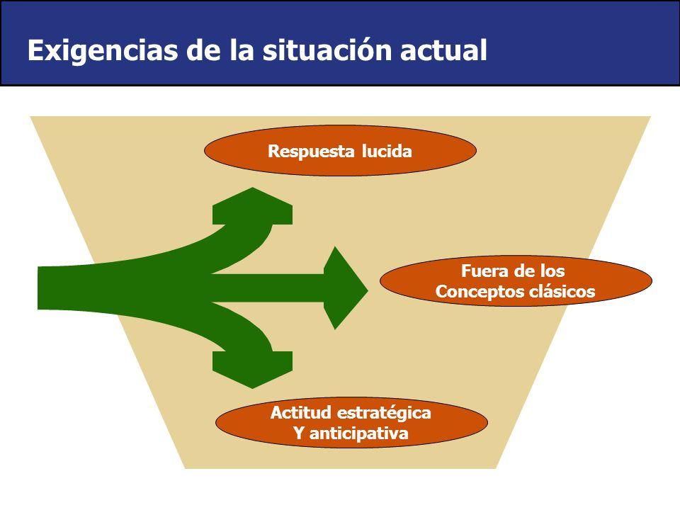 Dificultad para predecir Dificultad para conducir Turbulencia Situación de Organizaciones y Directores