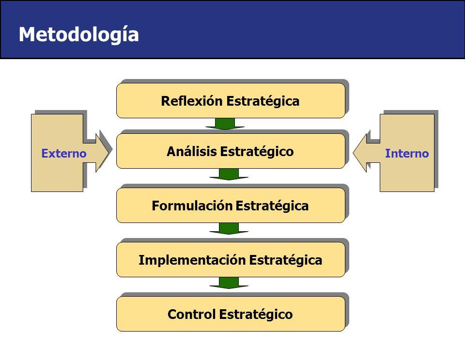 NUEVA GENERACION DE ORGANIZACIONES DIRECTOR CREATIVOS ANTICIPACION INTERPRETACION DE LA REALIDAD RESPUESTAS ADECUADAS ORGANIZACIÓN TRADICIONAL DIRECTOR TRADICIONAL LUCHA POR SOBREVIVIR EN UNA REALIDAD CAMBIANTE ¿Dilema / Desafío