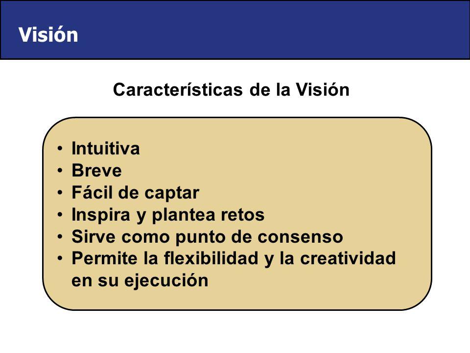 GUÍA PARA GENERAR ENUNCIADOS DE LA MISIÓN 1.¿Cuáles son las contribuciones más importantes.