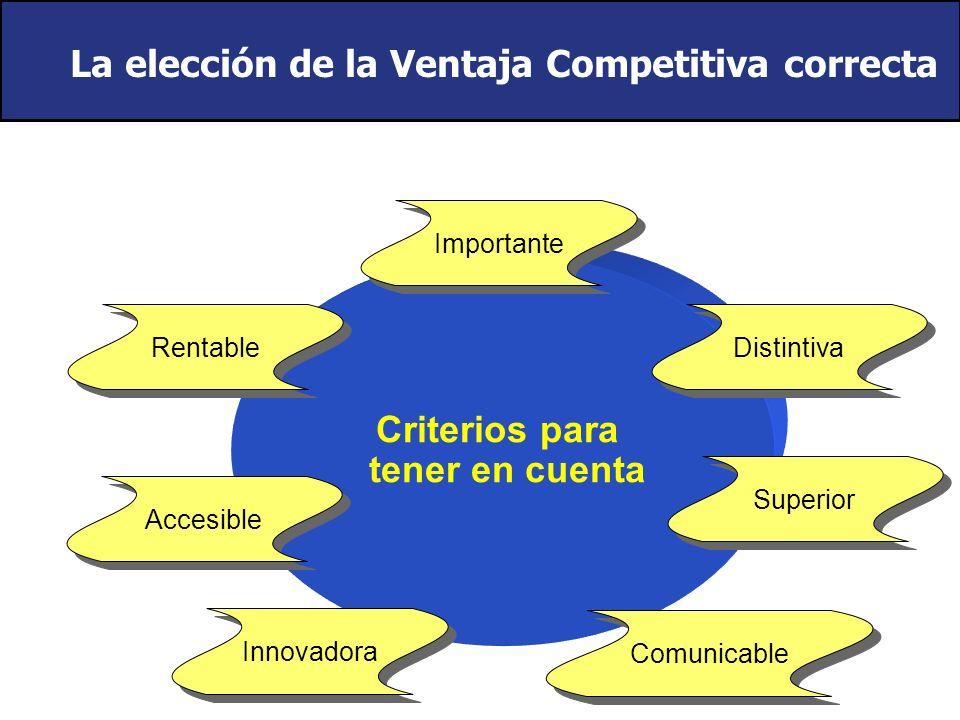 ¿Cómo lograr Ventajas Competitivas.