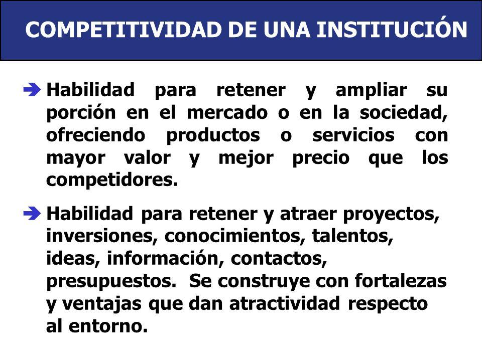Criterios para tener en cuenta Accesible Superior Rentable Innovadora Distintiva Importante Comunicable La elección de la Ventaja Competitiva correcta