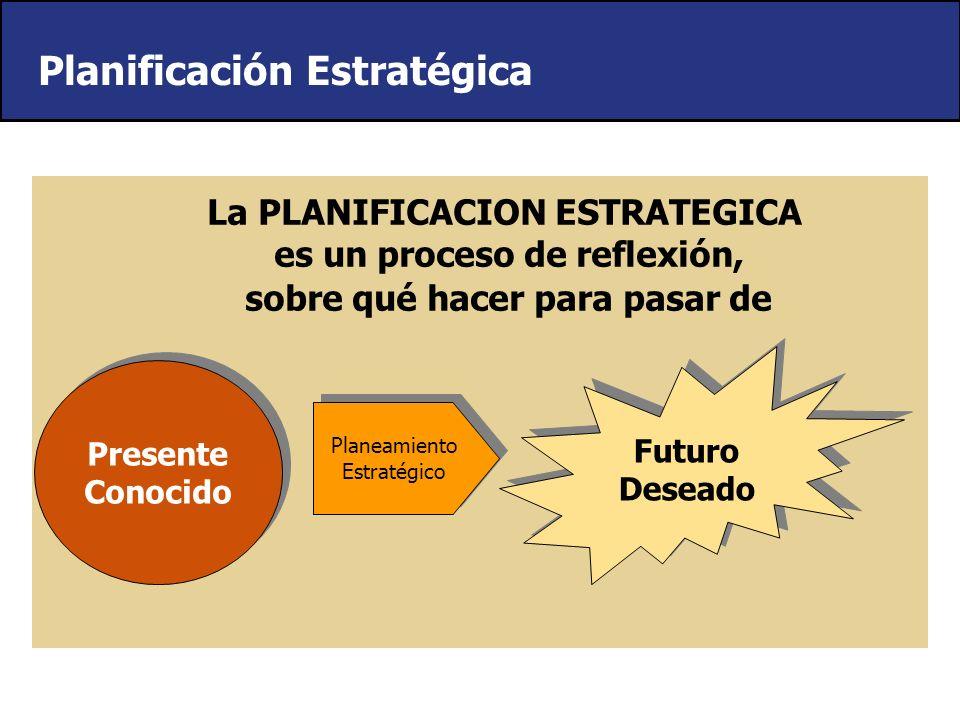 Visión Estratégica Administración Estratégica Planificación Estratégica Proceso Estratégico