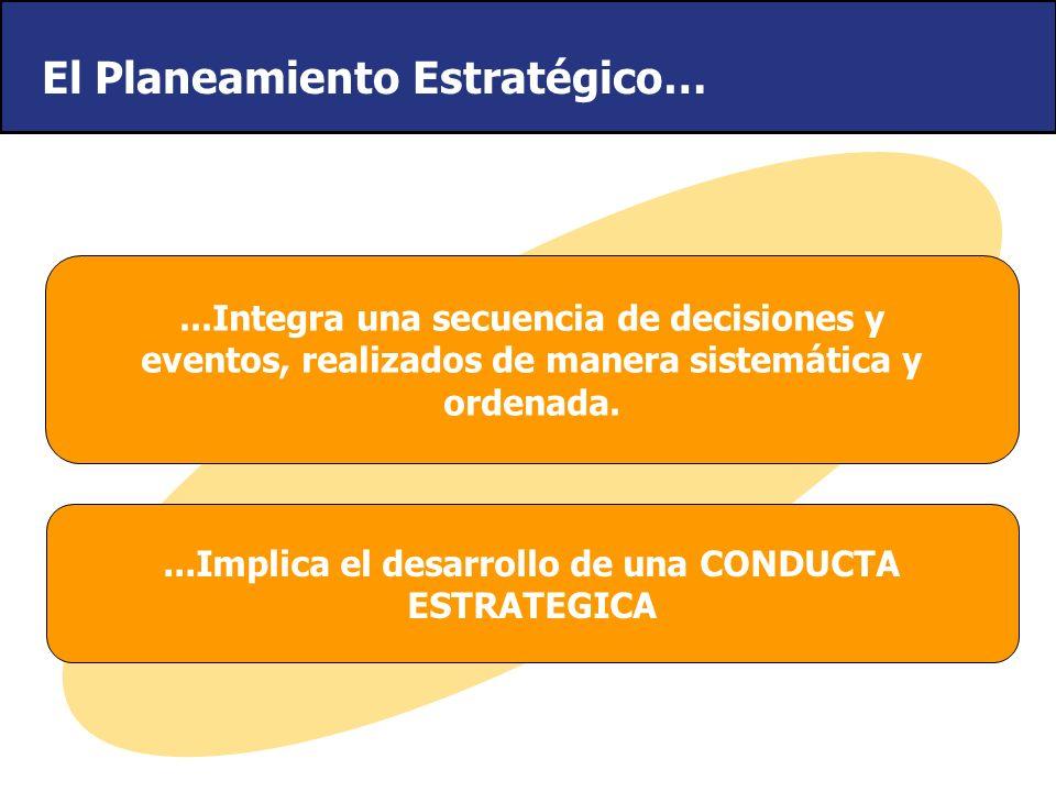 La PLANIFICACION ESTRATEGICA es un proceso de reflexión, sobre qué hacer para pasar de Presente Conocido Futuro Deseado Planeamiento Estratégico Planificación Estratégica
