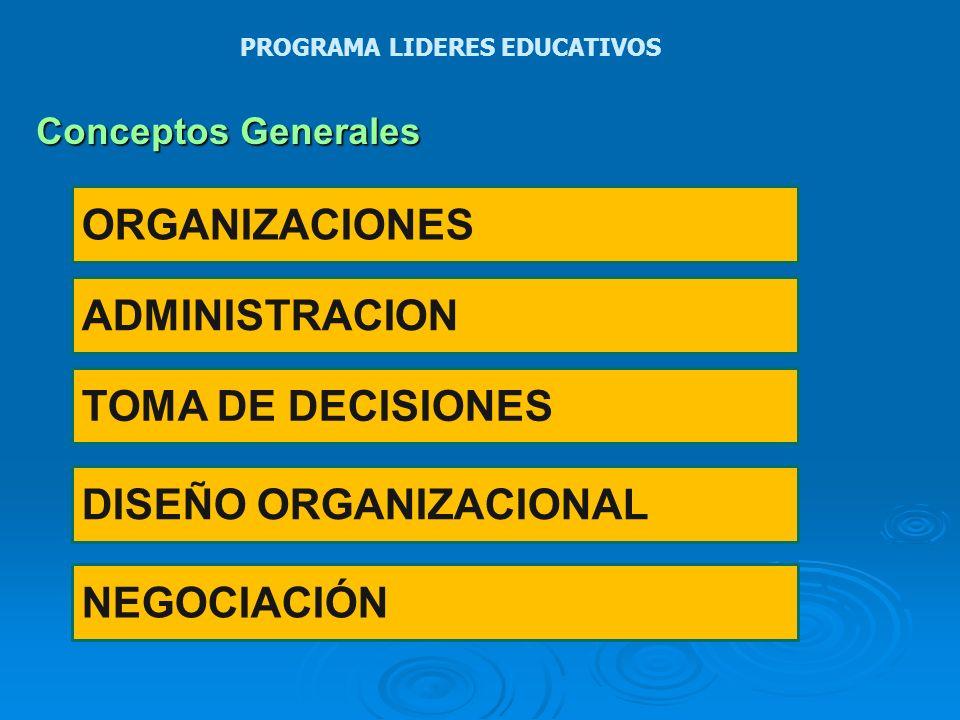 PROGRAMA LIDERES EDUCATIVOS Conceptos Generales ORGANIZACION Sistema social, deliberadamente creado y oficialmente sancionado para cumplir fines específicos, vitales para su subsistencia y las de sus miembros.