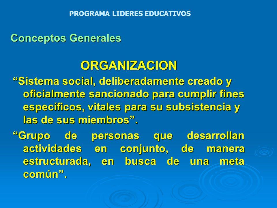 Conceptos Generales ADMINISTRACION Conjunto de principios, técnicas, recomendaciones, modelos, que se aplican para el logro de sus fines, empleando de la mejor manera los recursos disponibles.