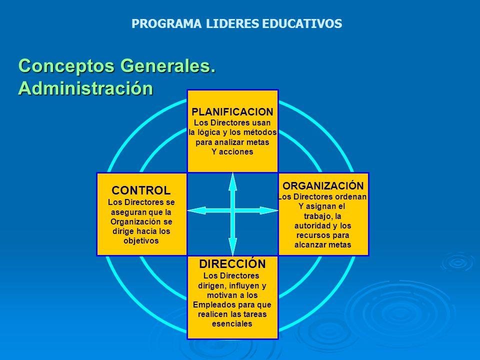 Toma de decisiones ADMINISTRADOR = DECISOR ADMINISTRADOR = DECISORNEGOCIADORLIDERMOTIVADORCOMUNICADOR PROGRAMA LIDERES EDUCATIVOS