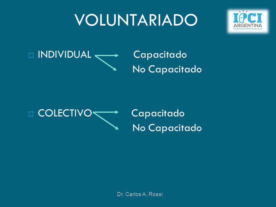 VOLUNTARIADO INDIVIDUAL Capacitado No Capacitado COLECTIVO Capacitado No Capacitado Dr. Carlos A. Rossi