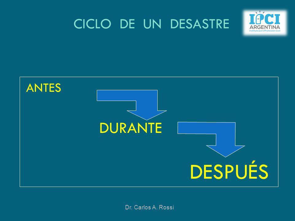 ANTES DURANTE DESPUES ANTES DURANTE DESPUES CICLO DE UN DESASTRE Dr. Carlos A. Rossi