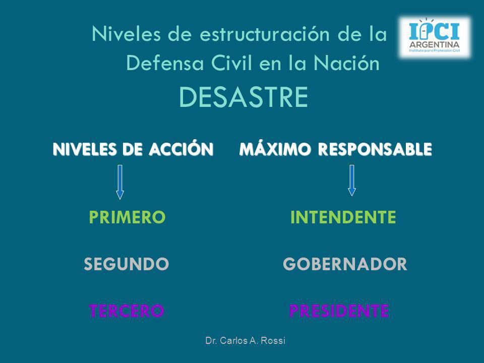 Niveles de estructuración de la Defensa Civil en la Nación DESASTRE NIVELES DE ACCIÓN MÁXIMO RESPONSABLE PRIMERO INTENDENTE SEGUNDO GOBERNADOR TERCERO