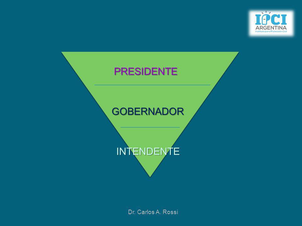 PRESIDENTE GOBERNADOR INTENDENTE
