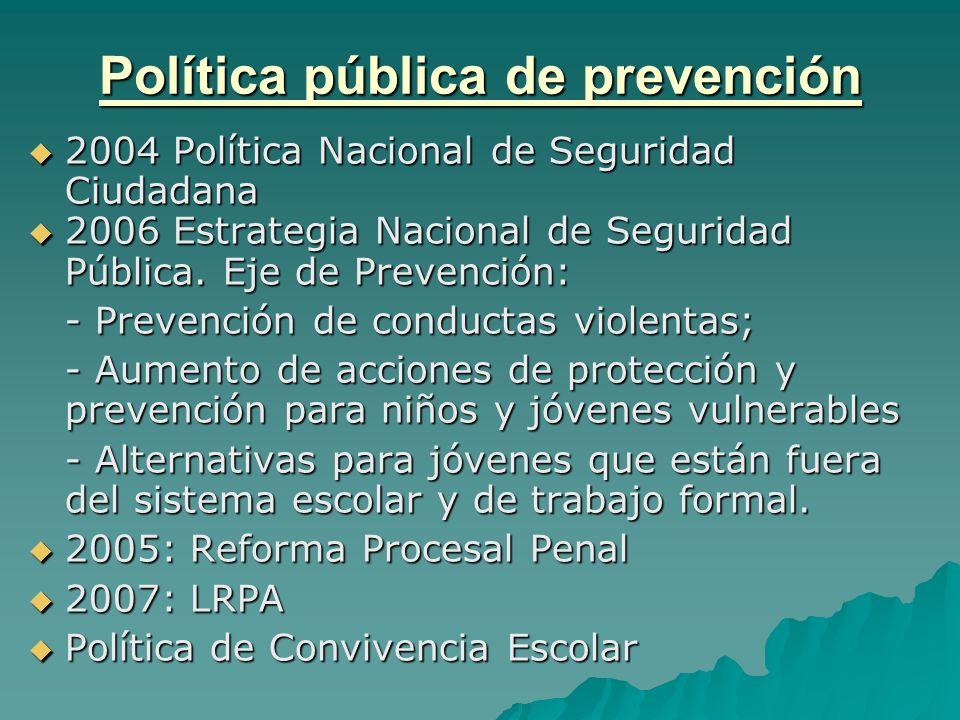 Política pública de prevención 2004 Política Nacional de Seguridad Ciudadana 2004 Política Nacional de Seguridad Ciudadana 2006 Estrategia Nacional de