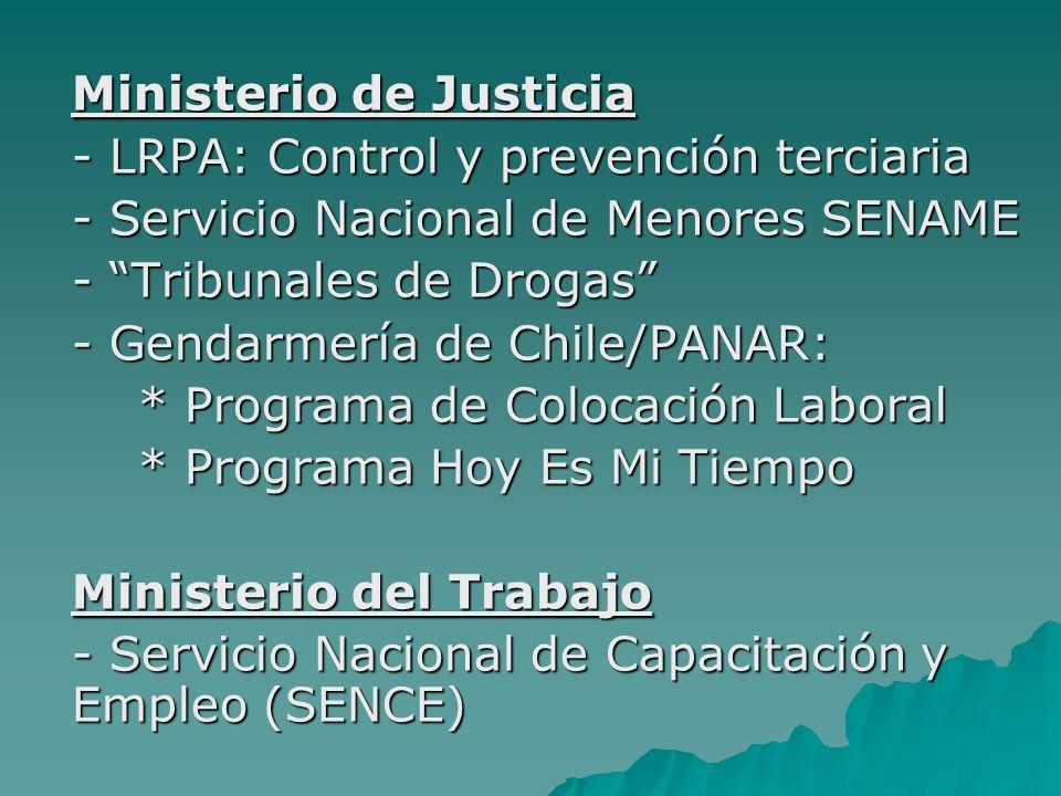 Ministerio de Justicia - LRPA: Control y prevención terciaria - Servicio Nacional de Menores SENAME - Tribunales de Drogas - Gendarmería de Chile/PANA