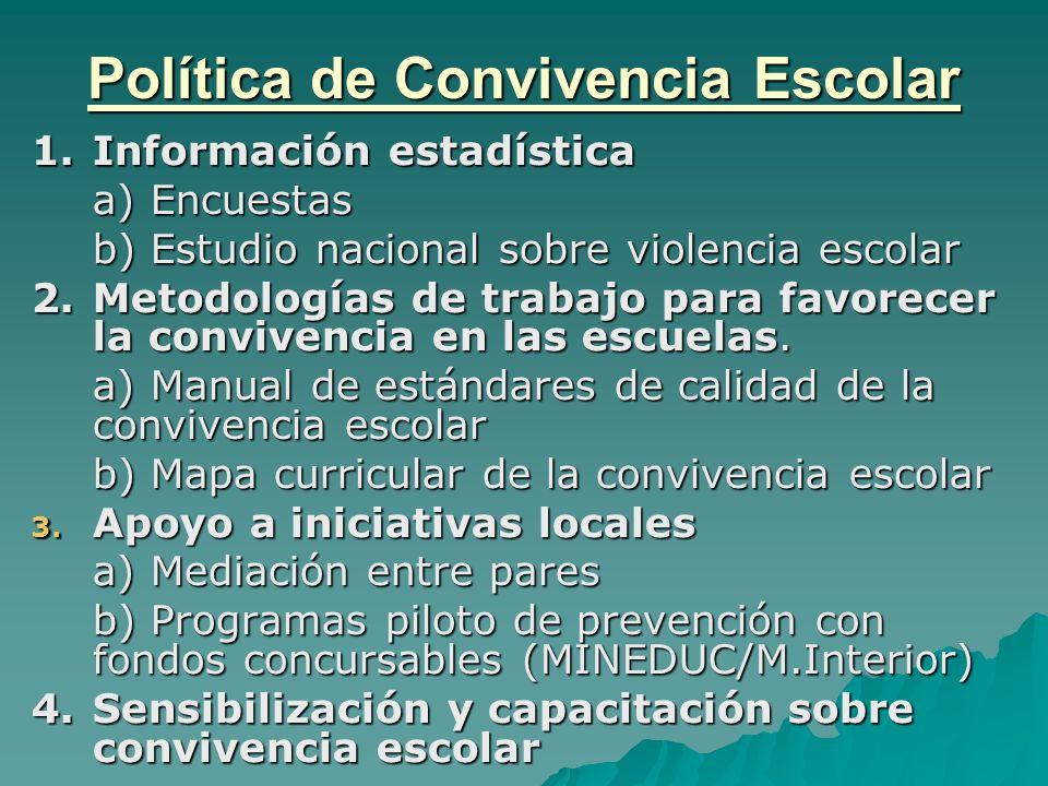 Política de Convivencia Escolar 1.Información estadística a) Encuestas b) Estudio nacional sobre violencia escolar 2.Metodologías de trabajo para favo