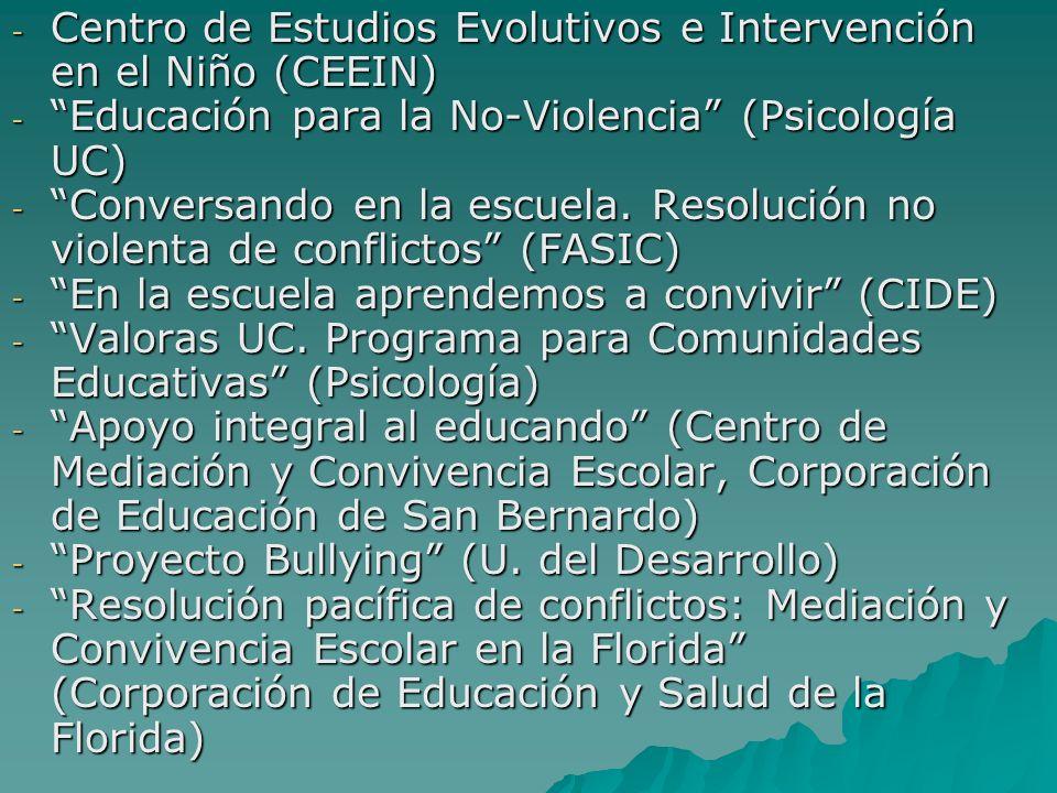 - Centro de Estudios Evolutivos e Intervención en el Niño (CEEIN) - Educación para la No-Violencia (Psicología UC) - Conversando en la escuela. Resolu