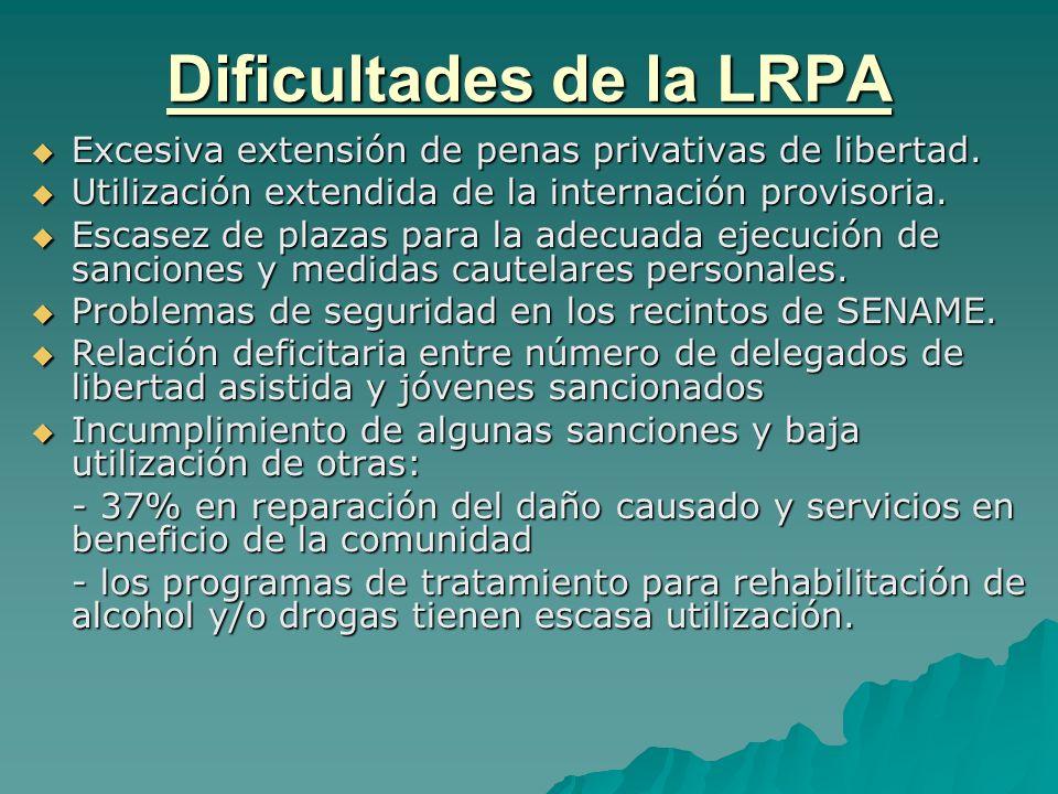 Dificultades de la LRPA Excesiva extensión de penas privativas de libertad. Excesiva extensión de penas privativas de libertad. Utilización extendida