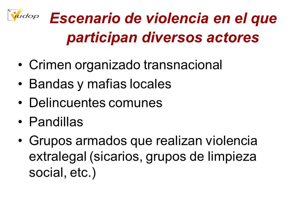 Escenario de violencia en el que participan diversos actores Crimen organizado transnacional Bandas y mafias locales Delincuentes comunes Pandillas Gr