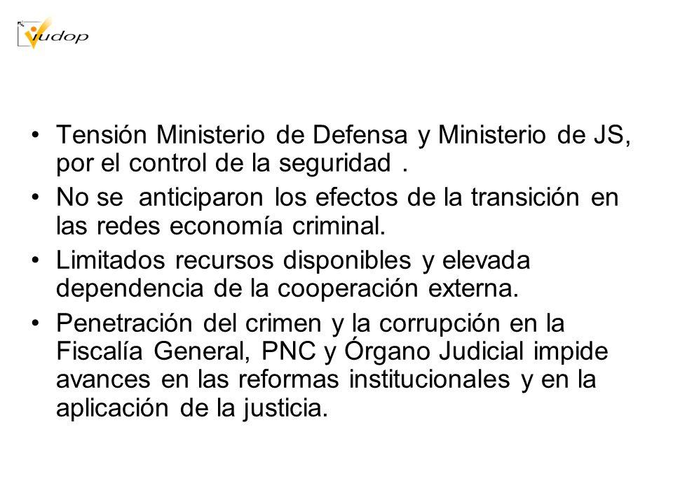 Tensión Ministerio de Defensa y Ministerio de JS, por el control de la seguridad. No se anticiparon los efectos de la transición en las redes economía