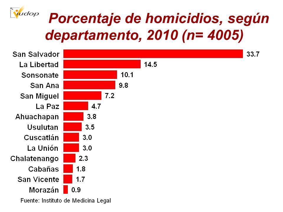 Los patrones de asesinatos Patrón de ejecución denota una planificación previa (secuestros previos, seguimiento a víctimas).